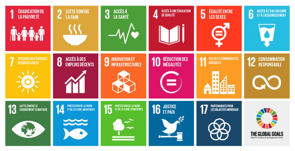 Objectifs de développement durable : le projet produit